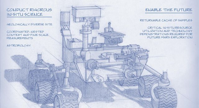 Planning for NASA's 2020 Mars rover envisions a basic structure that capitalizes on existing design and engineering, but with new science instruments selected through competition for accomplishing different science objectives.