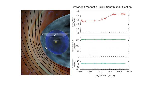 Mystery of the Interstellar Magnetic Field (Artist's Concept)