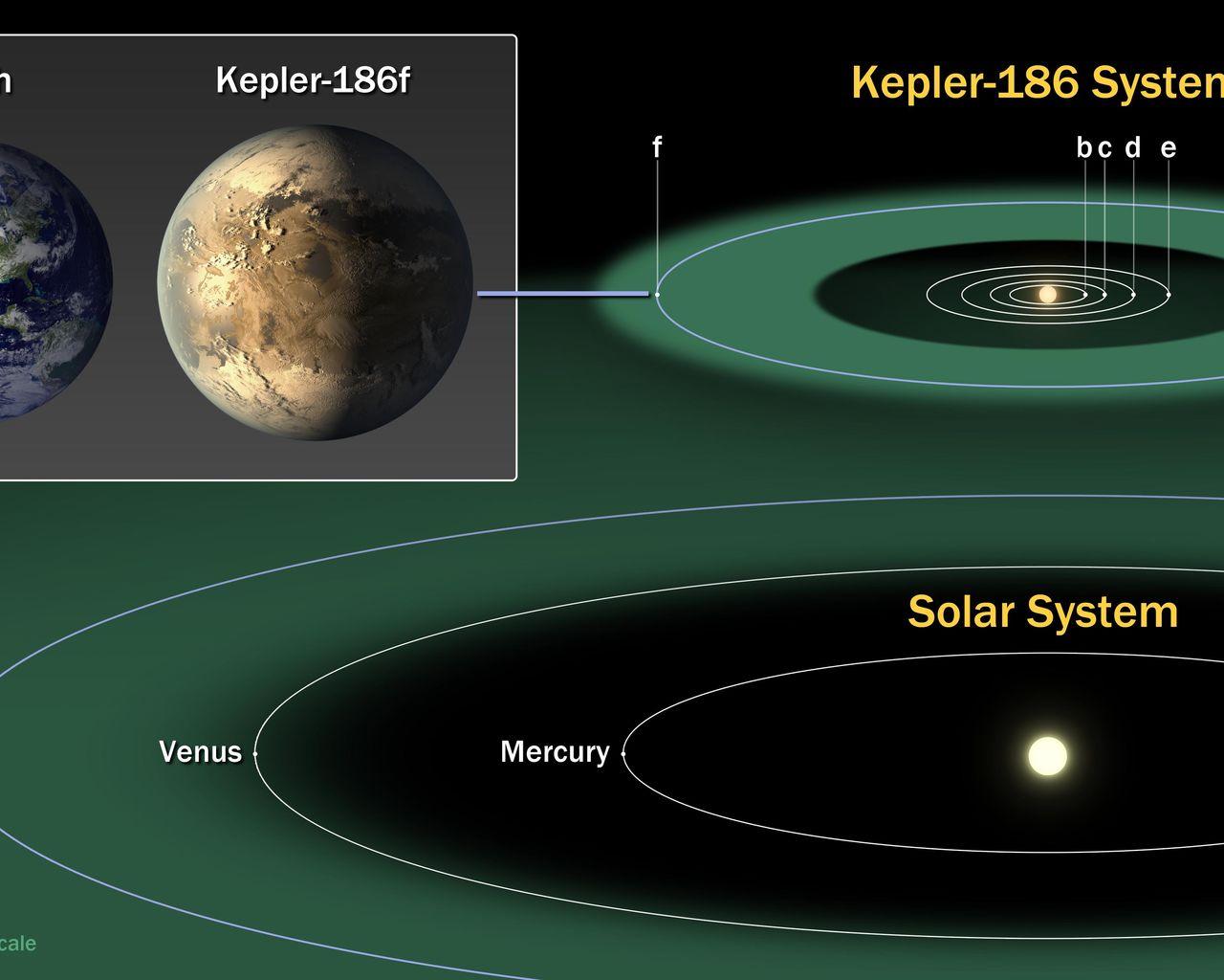 solar system simulator mac os x - photo #3