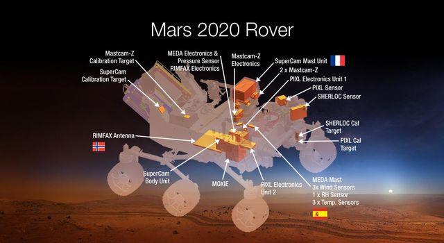 This diagram shows components of the investigations payload for NASA's Mars 2020 rover mission.