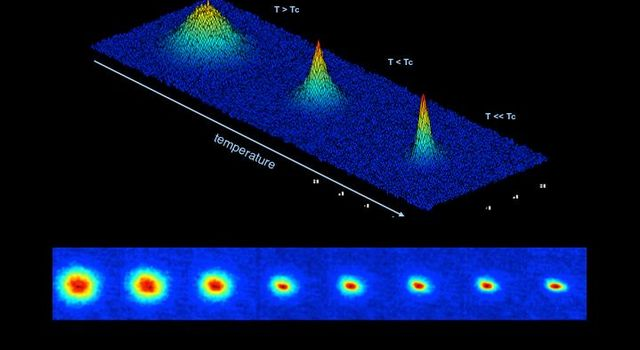 This sequence of false-color images shows the formation of a Bose-Einstein condensate in the Cold Atom Laboratory prototype at NASA's Jet Propulsion Laboratory as the temperature gets progressively closer to absolute zero.