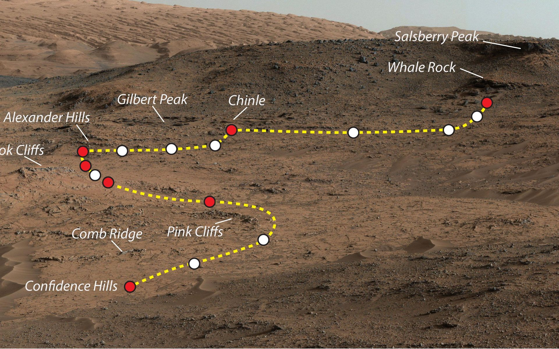 Space Images | Mars Rover Curiosity's Walkabout at ...