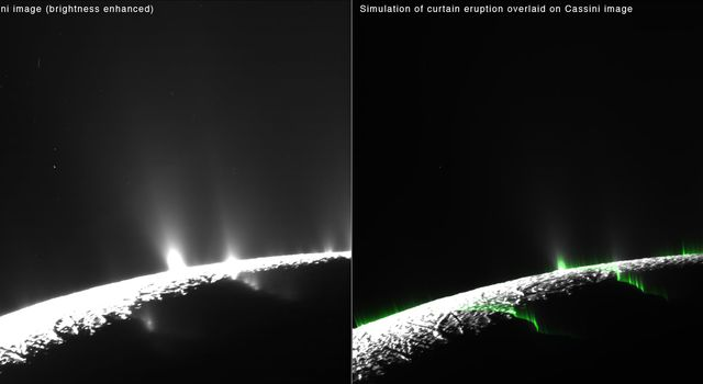 Enceladus Curtains: Comparing Data and Simulation