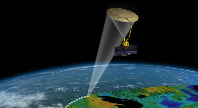 Artist's rendering of the Soil Moisture Active Passive (SMAP) satellite. The width of the region scanned on Earth's surface during each orbit is about 620 miles (1,000 kilometers).