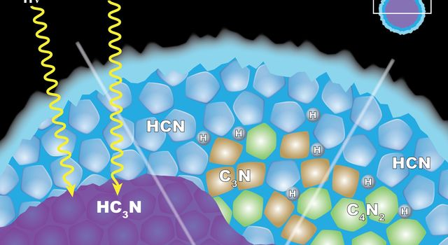 'Solid State' Chemistry in Titan Ice Particles