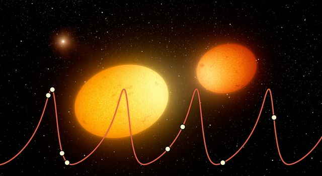 This artist's concept depicts 'heartbeat stars,' which have been detected by NASA's Kepler Space Telescope. Two heartbeat stars are seen swerving close to one another in their closest approach along their highly elongated orbits around one another.