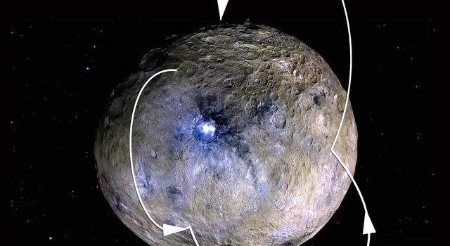 This graphic of an enhanced color image from NASA's Dawn spacecraft shows a theoretical path of a water molecule on Ceres.