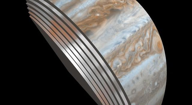 This composite image depicts Jupiter's cloud formations as seen through the eyes of NASA's Juno's Microwave Radiometer (MWR) instrument as compared to the top layer, a Cassini Imaging Science Subsystem image of the planet.