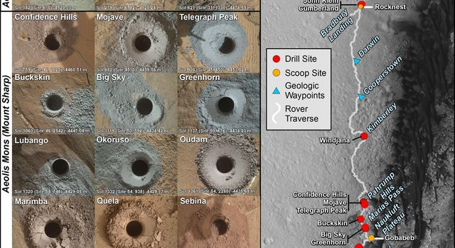 This graphic maps locations of the sites where NASA's Curiosity collected its first 19 rock or soil samples for analysis by laboratory instruments inside the vehicle. It also presents images of the drilled holes where 15 rock-powder samples were acquired.