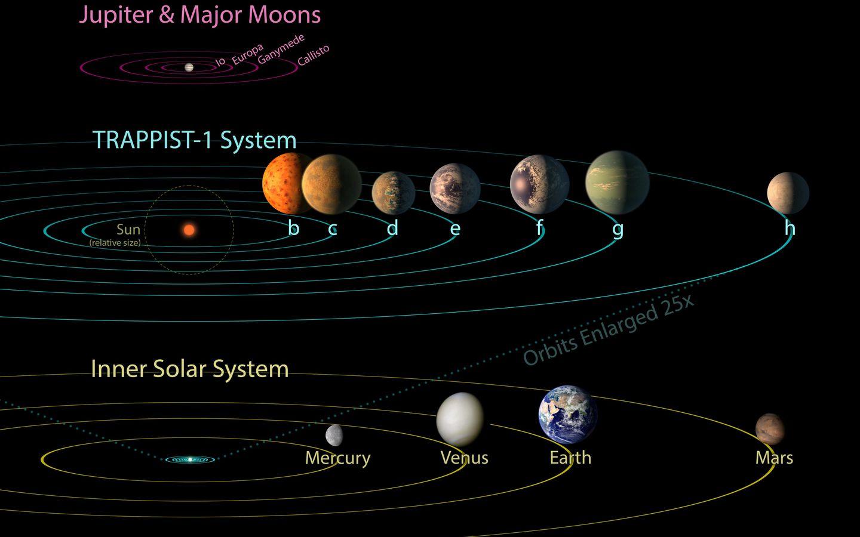 Lujo Planeta X Marcos Para La Venta Cresta - Ideas Personalizadas de ...