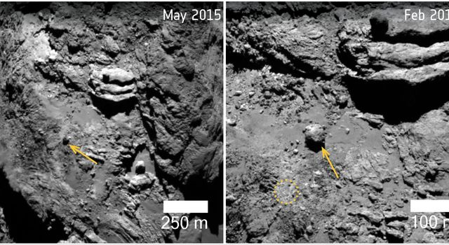 A 100 foot-wide, 28-million-pound boulder, was found to have moved 460 feet on comet 67P/Churyumov-Gerasimenko in the lead up to perihelion in August 2015, when the comet's activity was at its highest.