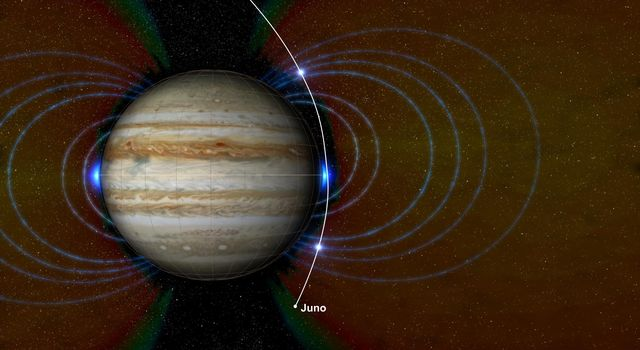 New Radiation Zones on Jupiter