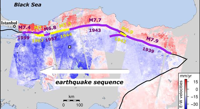 This image shows strain rates on the North Anatolian Fault in Turkey along the east-to-west sequence of earthquakes since 1939. Tectonic strain builds up along this fault -- one of the worlds most deadly earthquake zones -- at a remarkably steady rate.