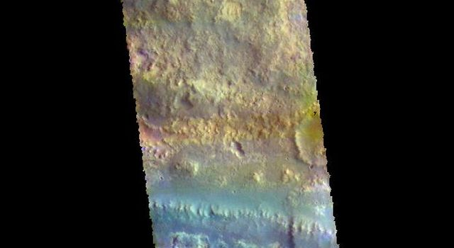 Mawrth Vallis - False Color
