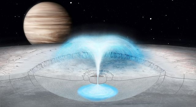 This illustration of Jupiters icy moon Europa depicts a cryovolcanic eruption in which brine from within the icy shell could blast into space. A new model proposing this process may also shed light on plumes on other icy bodies.