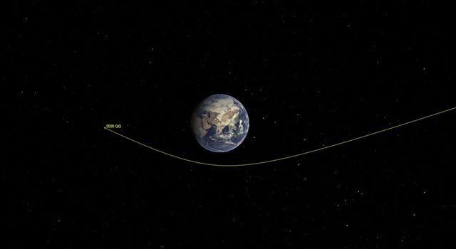 Asteroid 2020 QG Zips Around the Earth (Illustration)
